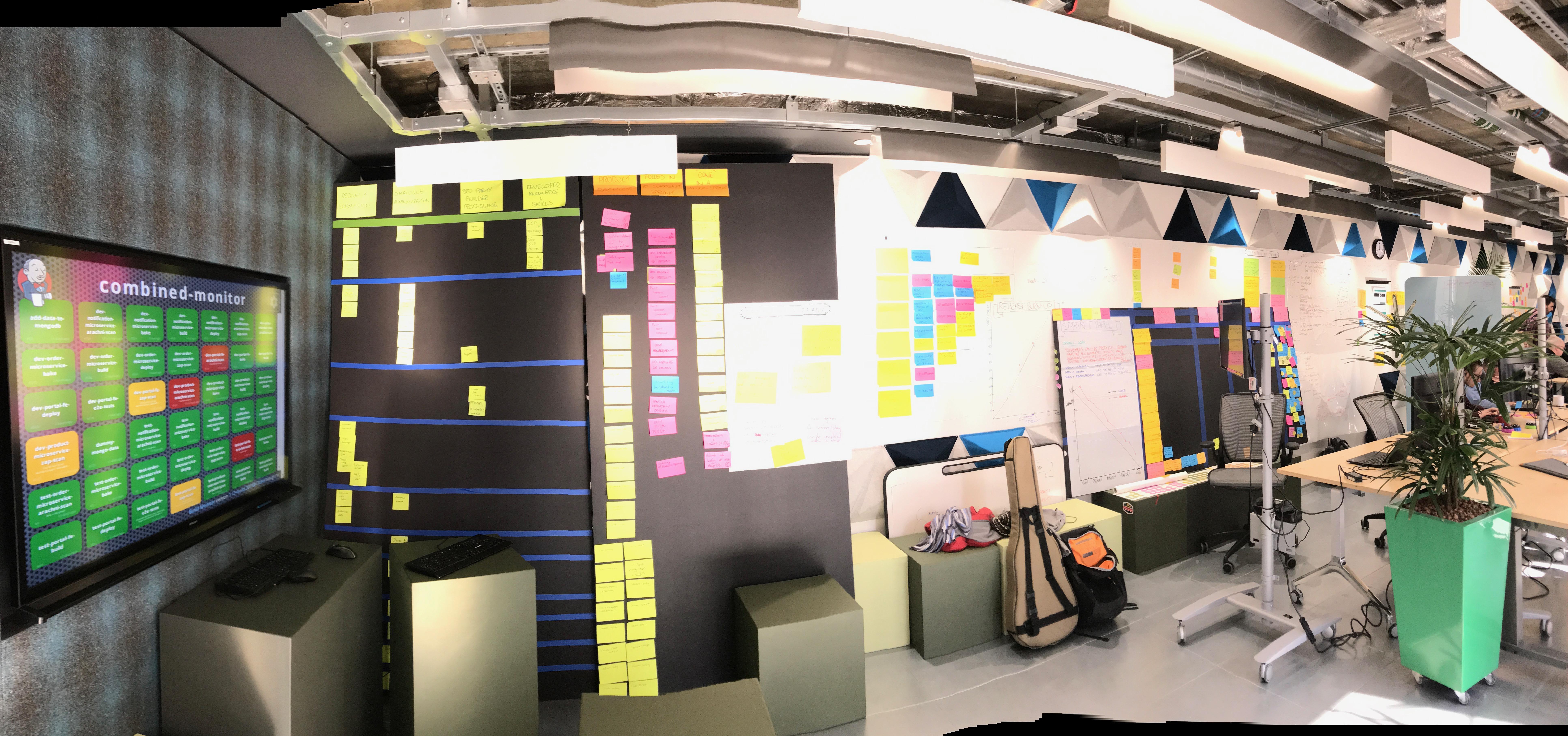 Visualisation of Work